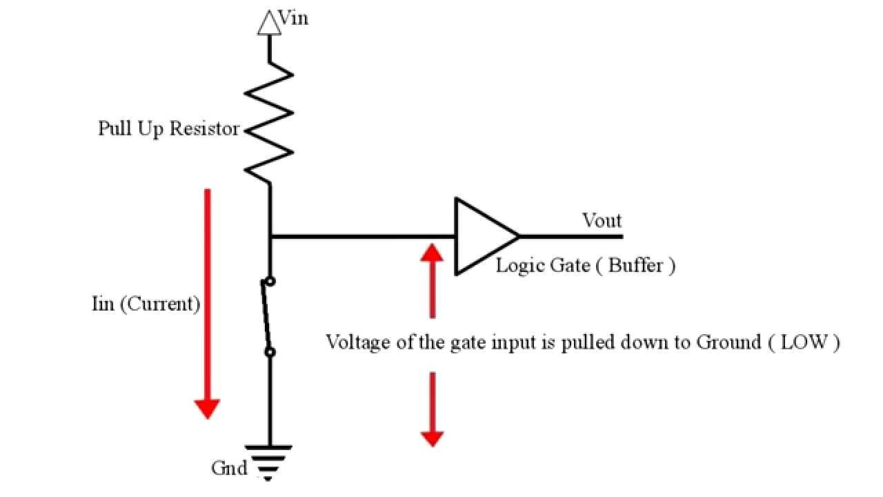 Video Demonstration Of The Working Pull Up Resistor Youtube Transistor Logic And Gate Animation