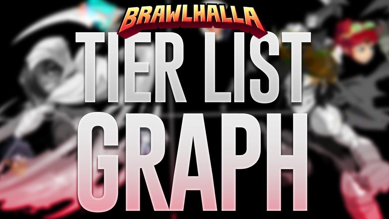 Brawlhalla Legend Tier List Graph