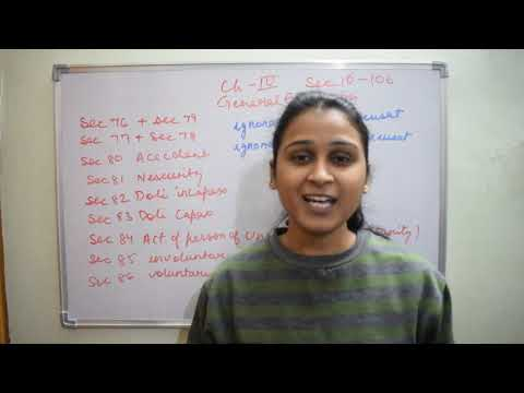 Chapter 4 General Exceptions  Part 1  Indian Penal Code 1860