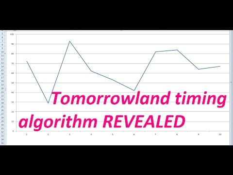 Tomorrowland Timing Algorithm Revealed