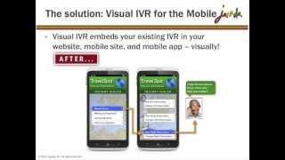 Visual IVR and the ROI of Making Your IVR Visual