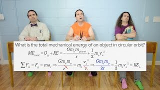 AP Physics C: Universal Gravitation Review (Mechanics)