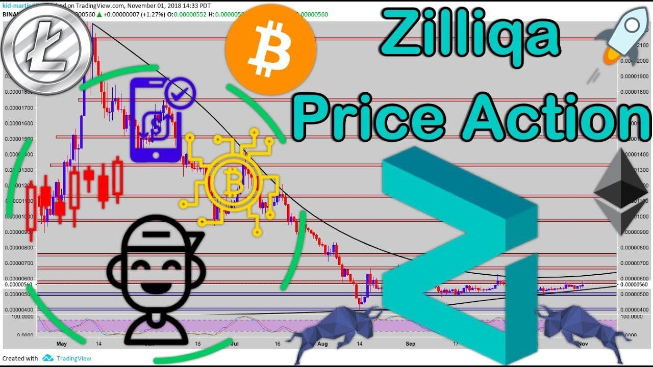 CEO-ul Ripple - Bitcoin nu va fi o monedă globală