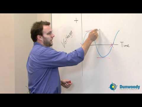 Digital and Analog Signals (Austin Lutz)