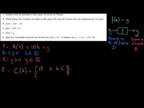 Ensemble de définition et ensemble image d'une fonction - exemples