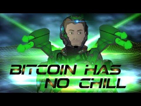 Bitcoin HULK Sized Move INCOMING - February 2020 Price Prediction & News Analysis