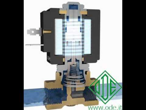 V 225 Lvula Solenoide 2 V 237 As Acci 243 N Directa No Youtube