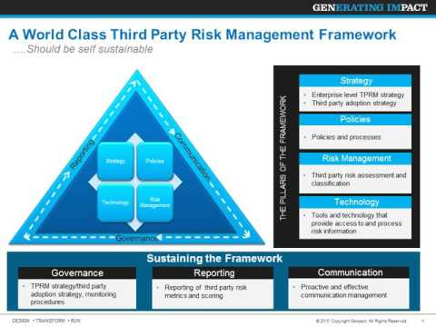 Third party risk management: Get your line of defense ready