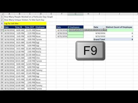 Excel Magic Trick 1318: Unique Visitors To Site Each Day? Data Model PivotTable or Array Formula?