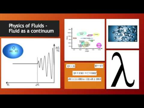 continuum hypothesis in fluid mechanics Continuum approximation of fluid mechanics (& relativistic fluids) i have a few 'foundational' questions on fluid mechanics which i haven't been able.