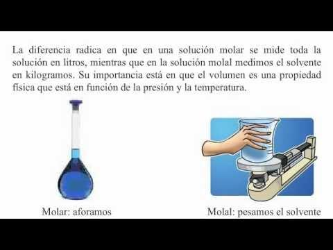 Diferencia entre molaridad y molalidad youtube for Diferencia entre yeso y escayola