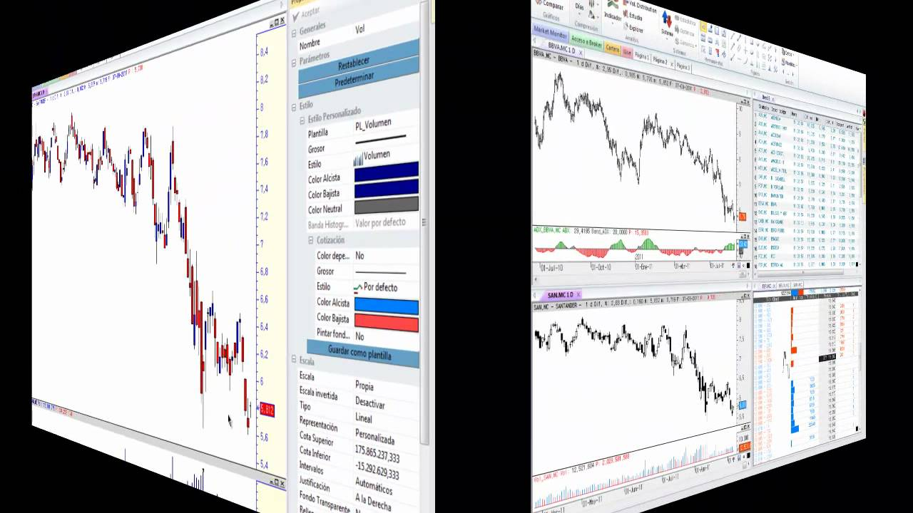 Crear y aplicar plantillas para indicadores en Visual Chart V - YouTube
