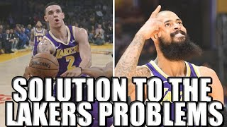 Lonzo Ball, the Los Angeles Lakers, and their Defensive and Point Guard Problems!