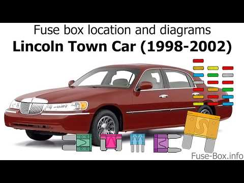 Fuse box location and diagrams: Lincoln Town Car (1998-2002) - YouTubeYouTube