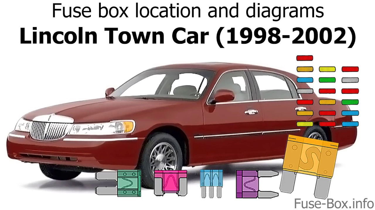Fuse box location and diagrams: Lincoln Town Car (1998 ...