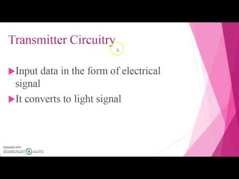 Introduction to optical fiber communication-lecture 1