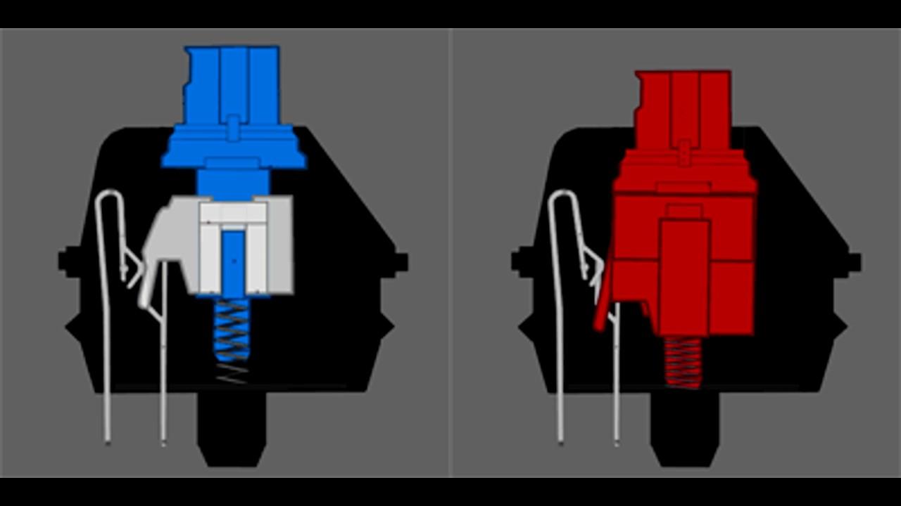 what diferrent cherry mx red vs blue mechanic keyboard youtube. Black Bedroom Furniture Sets. Home Design Ideas