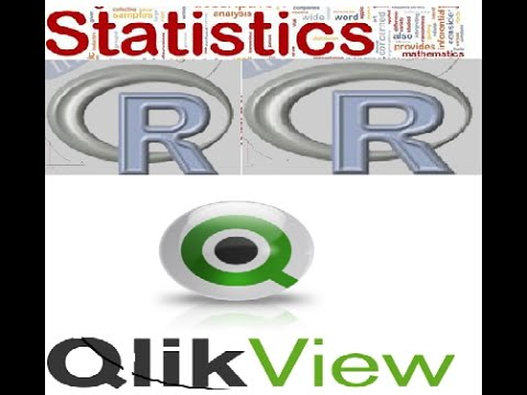 Qlikview Financial Dashboard Income Statement Graph