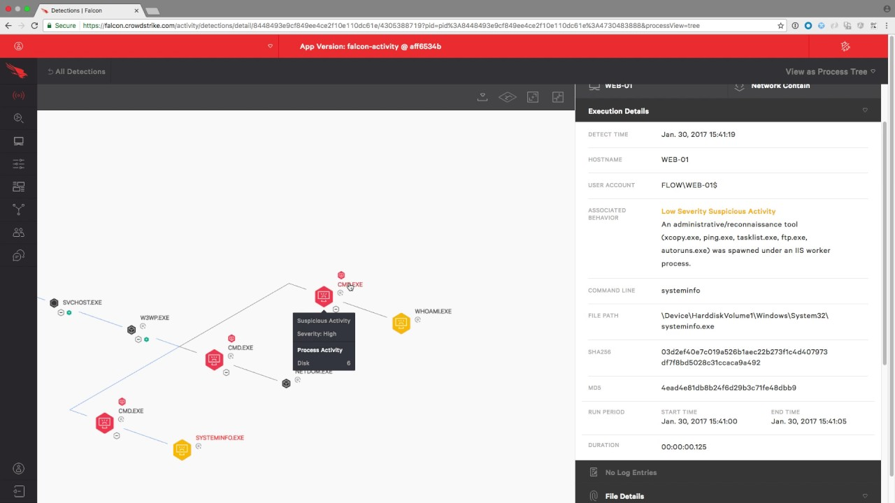 Detect and Prevent Malware-Free Attacks with CrowdStrike Falcon