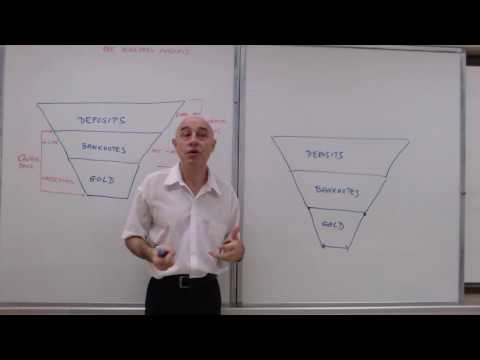 Money and Banking - Lecture 21 HD