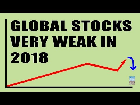 THESE 4 Stocks Are 84% Of the U.S. Stock Market Gains in 2018! China Is Down 22%!