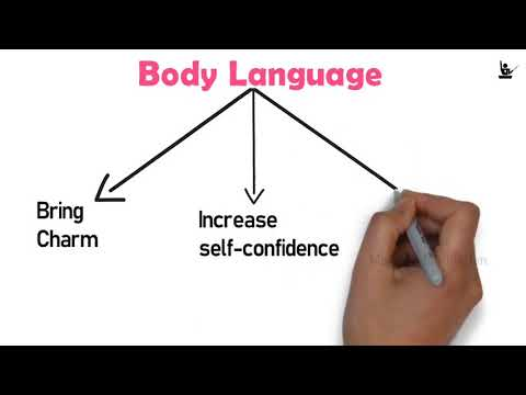 Role Of Body Language In Daily Life   powerful Assessment