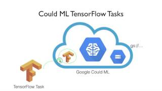 Google Cloud ML with Examples 1  (KOREAN)