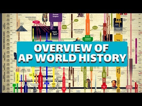 Overview of AP World History (in 10 minutes) 👉 @thinkfiveable