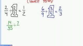 Simplifying Fractions thumbnail
