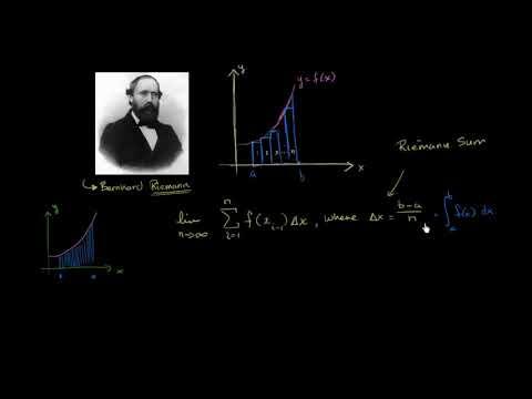 Download 17.  Tích phân xác định như là giới hạn của tổng Riemann | Giải tích phân | Khan Academy