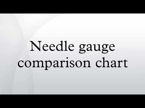 also needle gauge comparison chart youtube rh