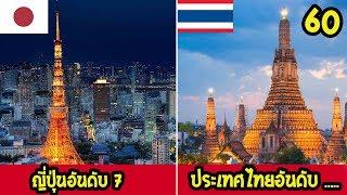 60 อันดับ ประเทศที่ทรงพลังมากที่สุดในโลก 2019 (มีไทยด้วย)