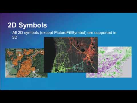 3D Visualization with the ArcGIS API for JavaScript
