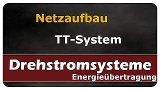 Let's Learn Drehstromsysteme - Netzaufbau TT-System