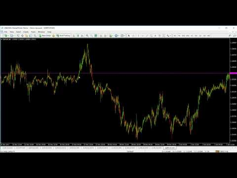 From 50 to 50k in a month with sure winning Binary options strategy