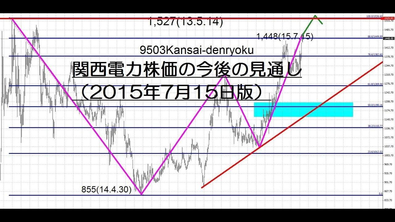 電力 株価 四国