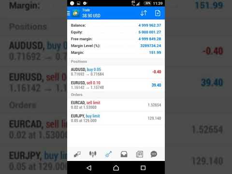 How To Use Metatrader 4 On Android Phone Pending Orders Youtube