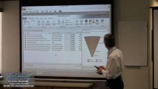 Sales Pipeline Analytics in Microsoft Dynamics CRM 2011 Demo
