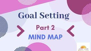 Goal setting 2019 🌞 create a mind map ✔