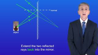 """GCSE Science Revision Physics """"Reflection of Waves"""" (Triple)"""