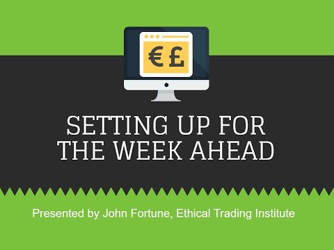 Weekly Forex Setups with John Fortune | 12 - 16 June 2017