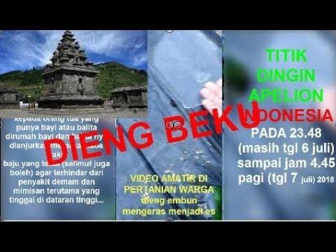 WASPADA !!! INDONESIA NANTI MALAM JAM 23.48 AKAN ada
