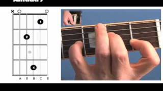 Open Amadd9 (guitar chord - lesson)