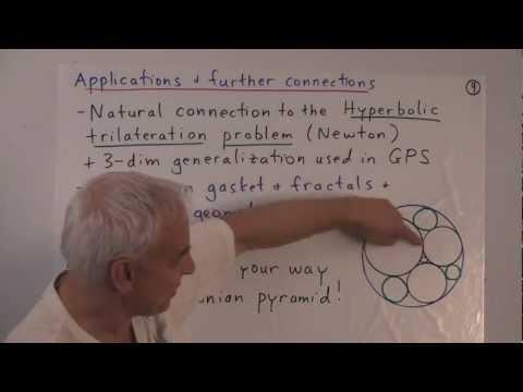 FamousMathProbs 3: Apollonius' circle construction problems