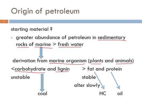 week 15 Organic substances in petroleum coal and blackshale