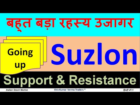 What is latest News for Suzlon Energy? Suzlon Energy Share price. NSE:Suzlon Penny Share 2021