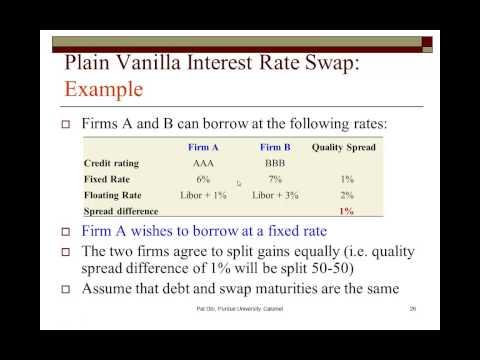 Plain Vanilla Swap - Pat Obi