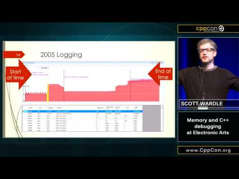 "CppCon 2015: Scott Wardle ""Memory and C++ debugging at Electronic Arts"""
