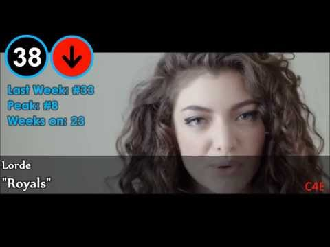 Top 40 Deutsche/German Single Charts | 07. März/March 2014