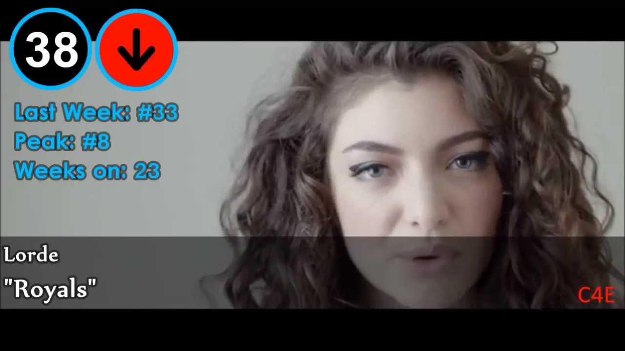 Deutsche Top 40
